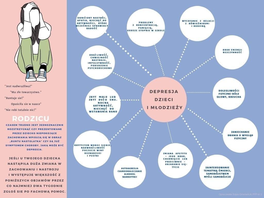 Oglądasz fotografię z artykułu: Ogólnopolski Dzień Walki z Depresją